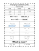 Metric and Customary Units TEKS 4.8A,B - Interactive Noteb