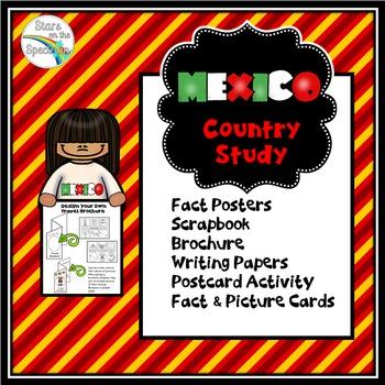 Mexico * Mexico Country Study