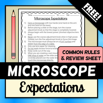 Microscope Expectations - Use Before Any Microscope Lab -