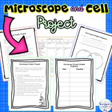 Microscopes and Cells Poster Project