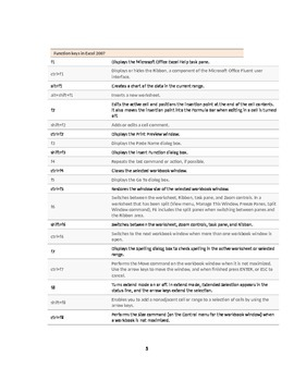 Microsoft Excel 2007/2014 Keyboard Shortcuts