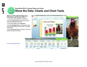 Microsoft PowerPoint 2010 Advanced: Charts and Chart Tools