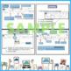 Microsoft WORD 2013 Elementary