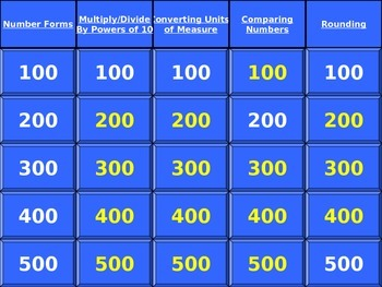Mid Module 1 Jeopardy Review Game