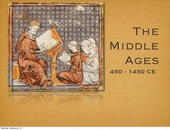 Middle Ages (Medieval Era) Music Presentation - PDF Version
