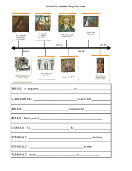 Middle Ages-Renaissance & Reformation Fill in wksht w/Veri