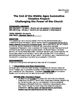 Middle Ages Timeline Project