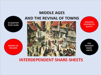 Middle Ages and the Revival of Towns: Interdependent Share