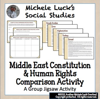 Middle East Constitutions & Human Rights Comparison Jigsaw