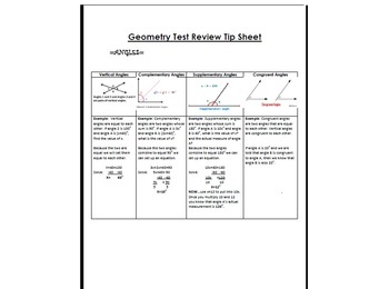 Middle Grades Geometry Test Tip Review Sheet