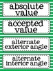 Middle Grades Math Word Wall {Common Core Tier III Words}