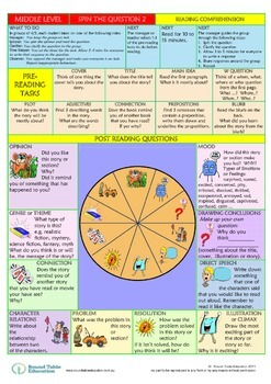 Middle Level Comprehension Spin the Question 2