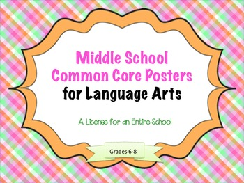 Middle School Common Core Posters for Language Arts:  A Sc