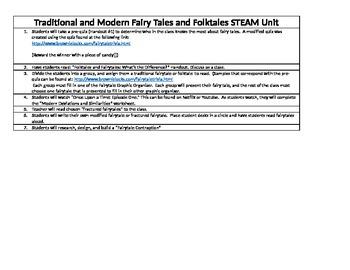 Middle School Fairy Tale Mini-STEAM Unit