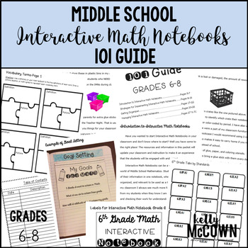 Middle School Interactive Math Notebook 101 Guide