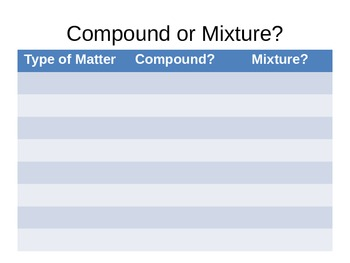 Middle School Introduction to Matter