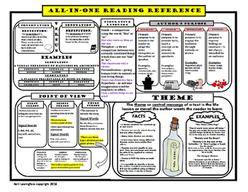 All-In-One Reading Reference (Middle School Language Arts)