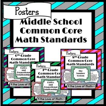 Middle School Math Common Core Standard Posters {Chevron)