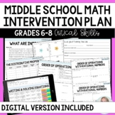 Common Core Math Intervention Plan for Middle School