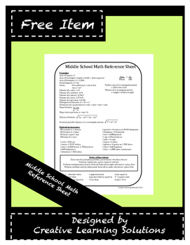 Middle School Math Reference Sheet