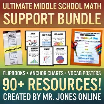 Middle School Math Support: Flip Books & Anchor Charts MEG
