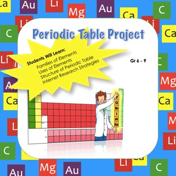 Middle School Periodic Table Project - Learn Families, Ele