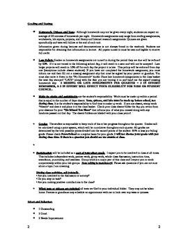Middle/High School Science Syllabus