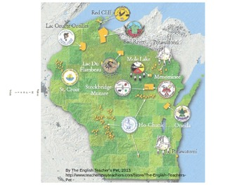 Midwestern Indian Tribes PowerPoint