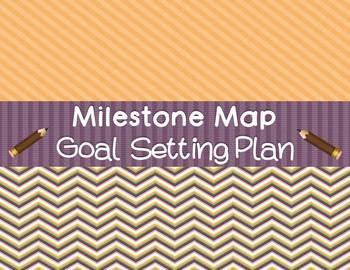 Milestone Map Goal Setting Chart