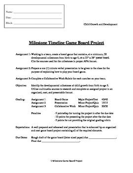 Milestones Game Board Project