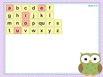 Mimio Letter Tiles - Grade K - Owl Themed