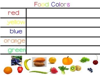 Mimio Smart Board - Food Colors Sorting