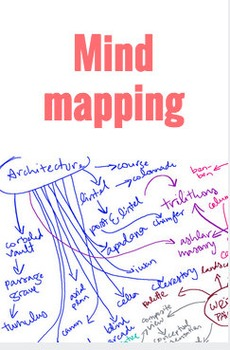 Mind Maps: Artist Tree of Influence