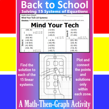 Mind Your Tech - 15 Linear Systems & Coordinate Graphing Activity