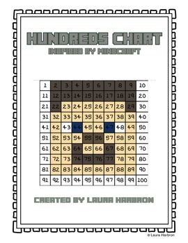Minecraft (Inspired) Characters Hundreds Charts
