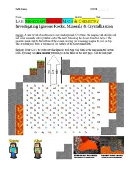 Minecraft Magma Math and Chemistry