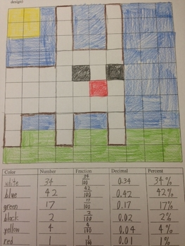 Minecraft Math Art