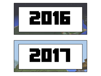 Minecraft Year Update