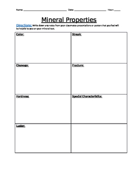 Mineral Properties Presentation Notes and Cheat Sheet