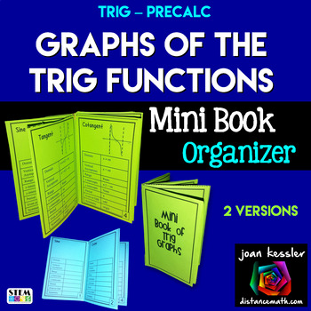 Mini Book of Trig Graphs and Properties