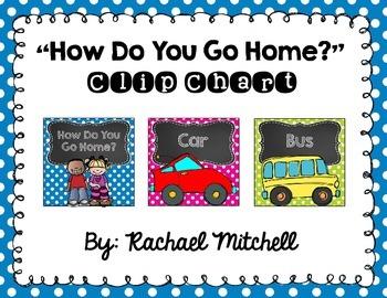 "Mini Bright Polka Dots and Chalkboard ""How Do You Go Home?"