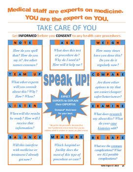 Mini Posters for Promoting Self-Advocacy and Informed Consent