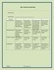 Mini Social Studies Project Choice Board