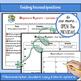 Mini Unit: Body Systems - writing explanations
