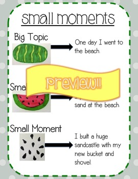 Mini Writing Anchor Charts Pack! (Small Moments, How-To, etc.)