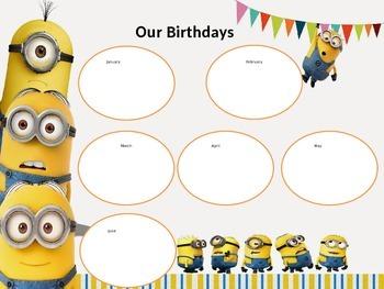 Minion Birthday Display *editable*