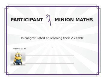 Minion Maths Certificates