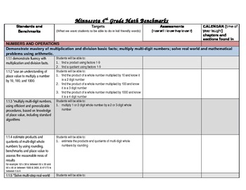 Minnesota Fourth Grade Math Standards