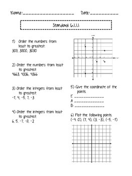 Minnesota Math Assessments by Standard