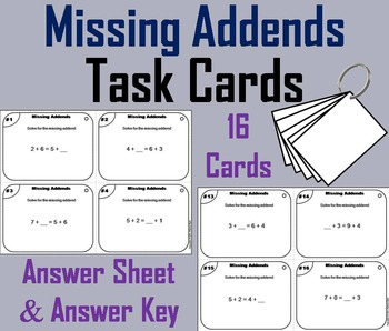 Missing Addends Task Cards/ Addition Fact Fluency Task Car